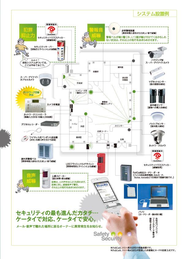 事務所の自主機械警備システム